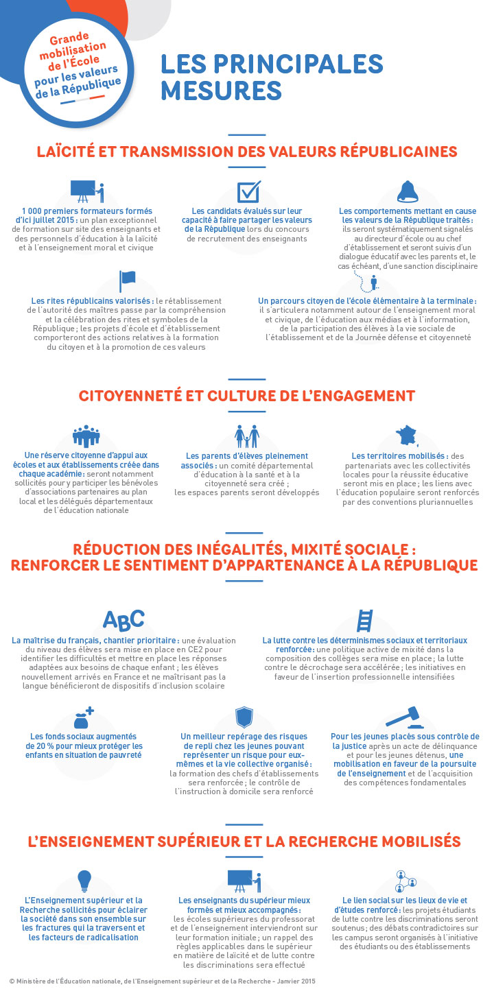 2015_DP_mobilisation_infographie_synthese_385327